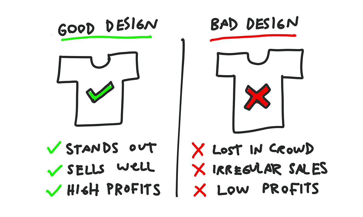 Good T-Shirt Design vs. Bad T-Shirt Design