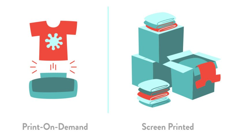 POD vs Screenprinting