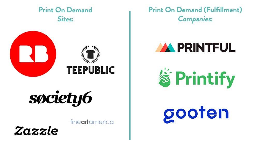 POD sites vs POD companies